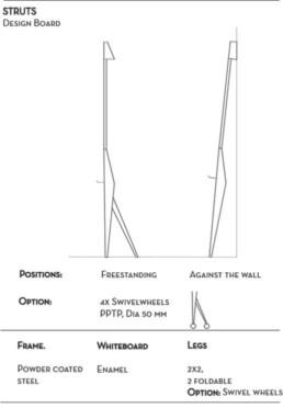 iconisch design flipover whiteboard papierroller STRUIS